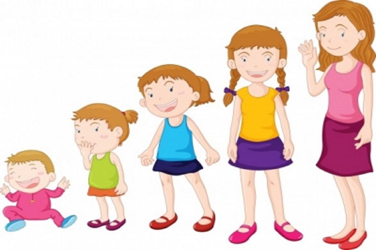 مراحل رشد جنسی کودکان از تولد تا بلوغ